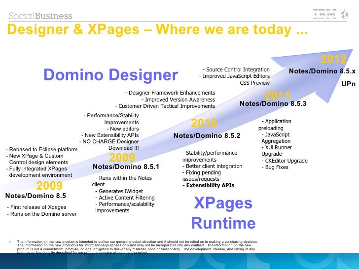 Designer & XPages – Where we are today ...                                                                                ...