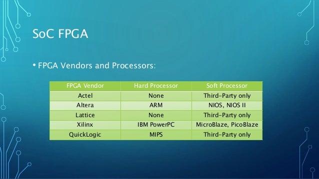 SoC FPGA Technology