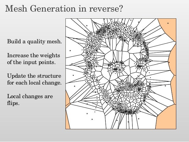 a new approach to output sensitive voronoi diagrams and delaunay tria rh slideshare net voronoi diagram generator c++ voronoi diagram generation algorithm