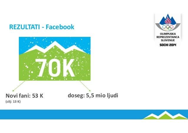 #slochi - učinkovita raba družbenih medijev OKS za projekt Soči 2014 Slide 3