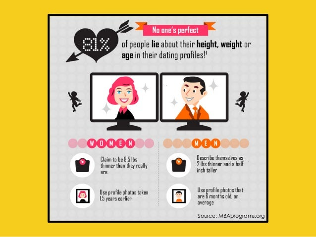 entrepreneur dating profile