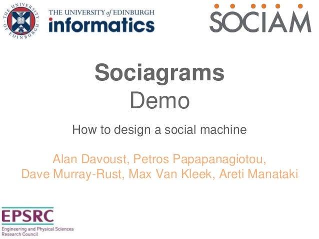 Sociagrams Demo How to design a social machine Alan Davoust, Petros Papapanagiotou, Dave Murray-Rust, Max Van Kleek, Areti...