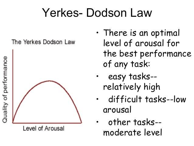 Yerkes and dodson study