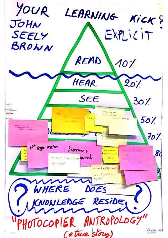 Social Architecture FLIPCHARTS Slide 2