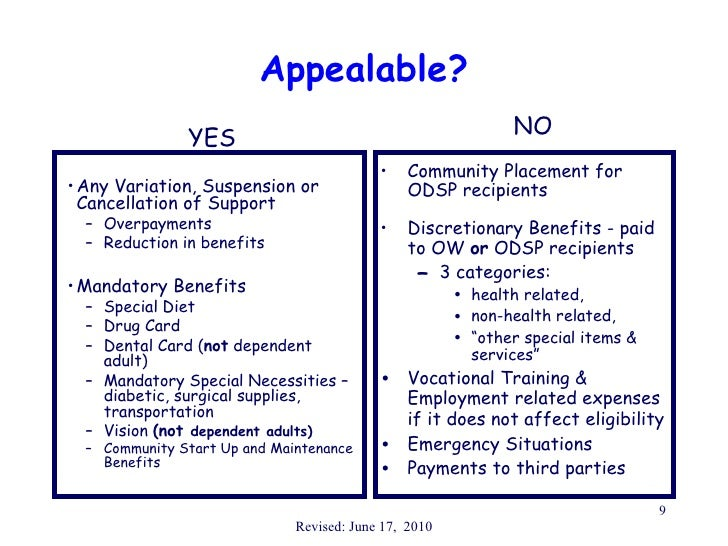 Odsp Appeal Letter Sample