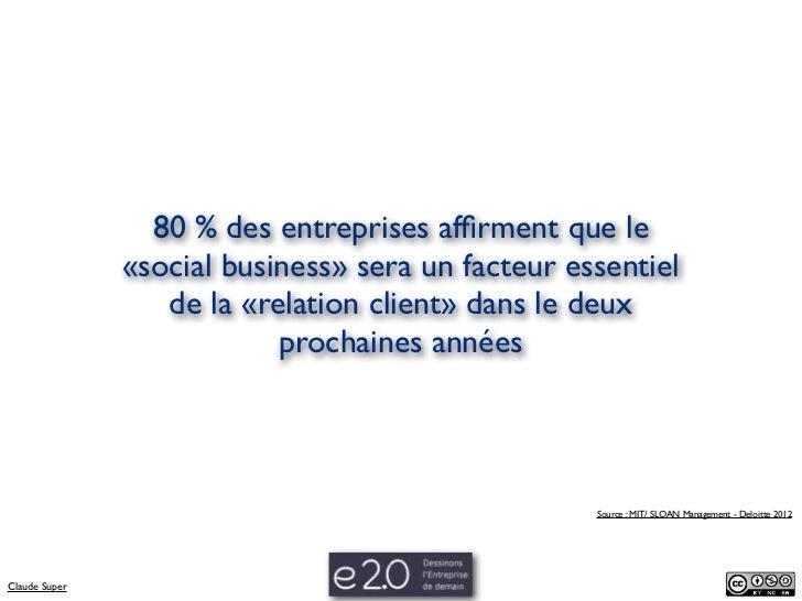 Social Business   Social CRM Slide 2