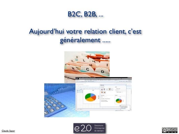 Social Business   Social CRM Slide 3