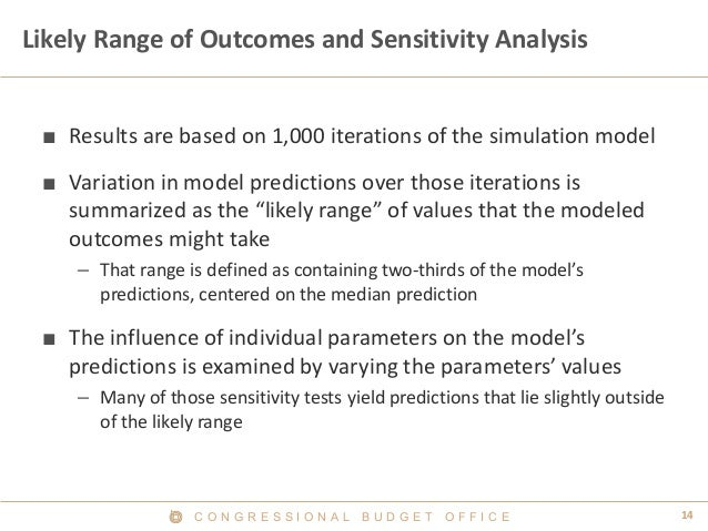 C O N G R E S S I O N A L B U D G E T O F F I C E 14  Likely Range of Outcomes and Sensitivity Analysis  ■  Results are ba...