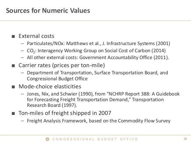 C O N G R E S S I O N A L B U D G E T O F F I C E 16  Sources for Numeric Values  ■  External costs  –  Particulates/NOx: ...