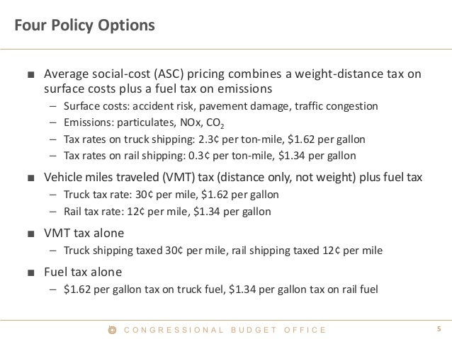 C O N G R E S S I O N A L B U D G E T O F F I C E 5  Four Policy Options  ■  Average social-cost (ASC) pricing combines a ...