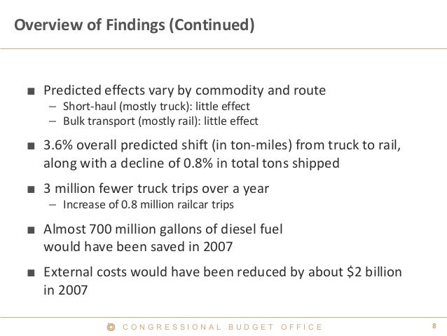 C O N G R E S S I O N A L B U D G E T O F F I C E 8  Overview of Findings (Continued)  ■  Predicted effects vary by commod...