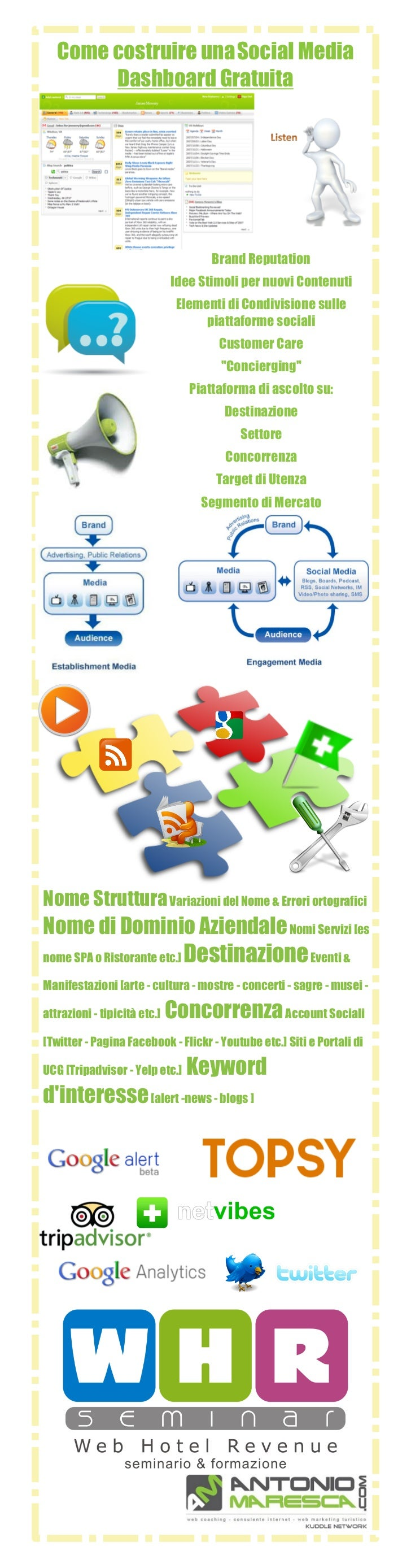 Come costruire unaSocial Media        Dashboard Gratuita                                     Brand Reputation             ...