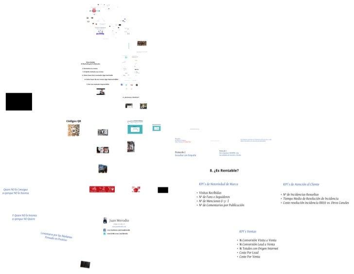 """Social E-Commerce: """"Vendiendo"""" en Redes Sociales"""