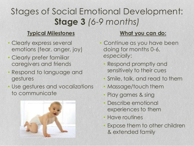 stages of social emotional development Child development 1–2 years the time between 1 and 2 is one of rapid change  your baby is on the move and discovering the world parenting becomes.