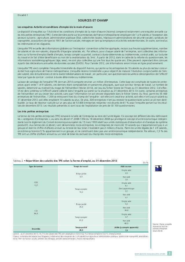 Source : Dares, enquête Acemo sur les très petites entreprises (mars 2014). CDD 13,7 CDI 86,3 Ensemble Temps partiel 3,5 T...