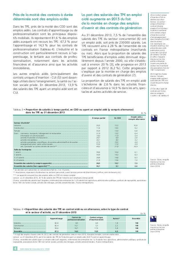 DARES ANALYSES • Décembre 2014 - N°0994 Près de la moitié des contrats à durée déterminée sont des emplois aidés Dans les ...