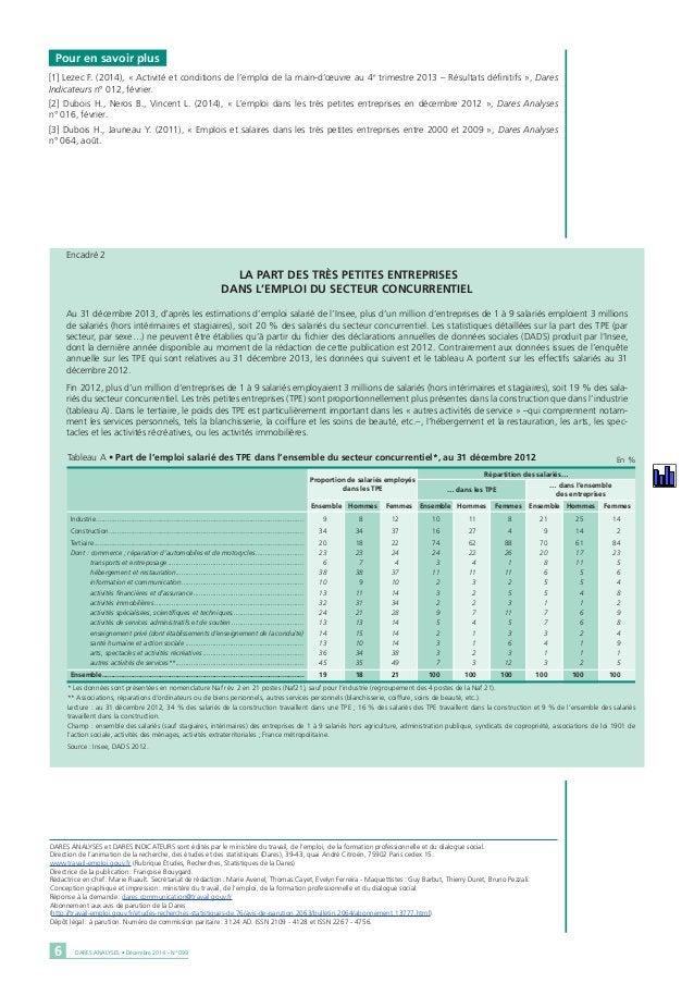 DARES ANALYSES • Décembre 2014 - N° 0996 Encadré 2 La part des très petites entreprises dans l'emploi du secteur concurren...