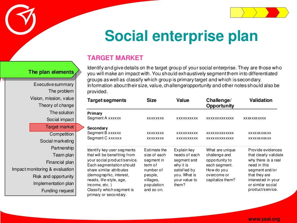 Social enterprise plan target market for Plan social