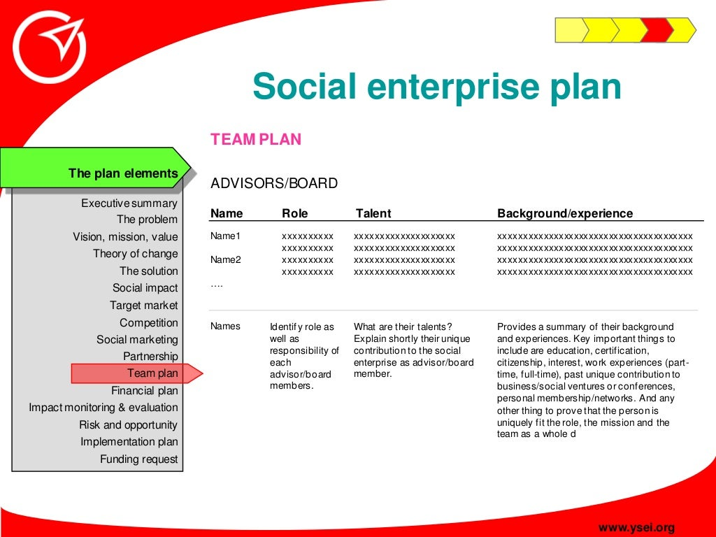social enterprise plan team plan