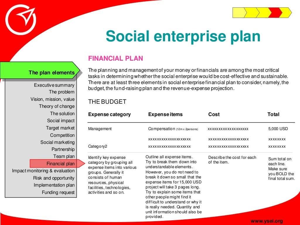 Social Enterprise Plan Financial Plan