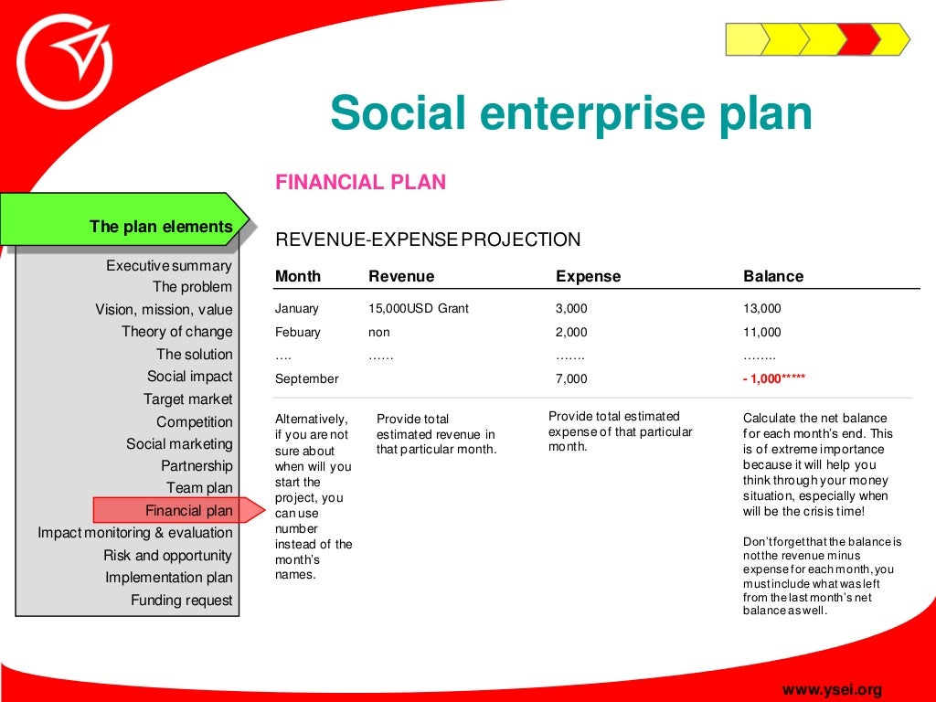 Social enterprise plan financial plan for Plan social