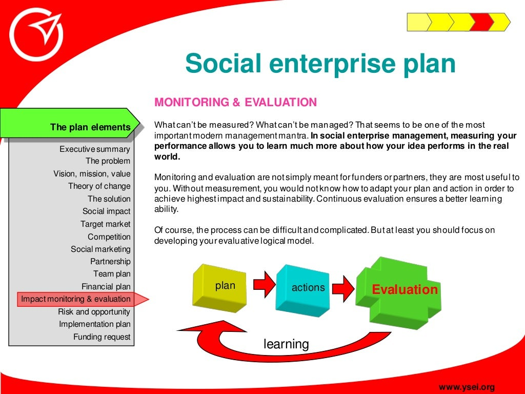 Social enterprise plan monitoring for Plan social