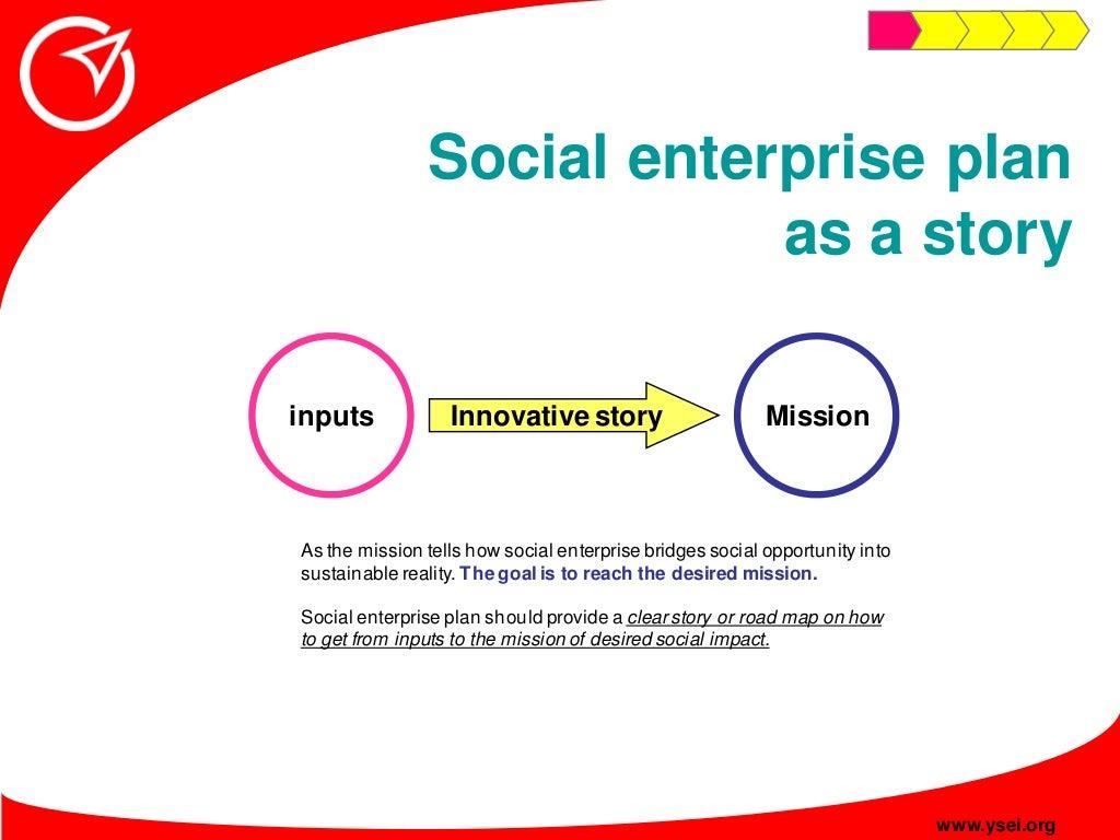 Valuing social responsibility programs