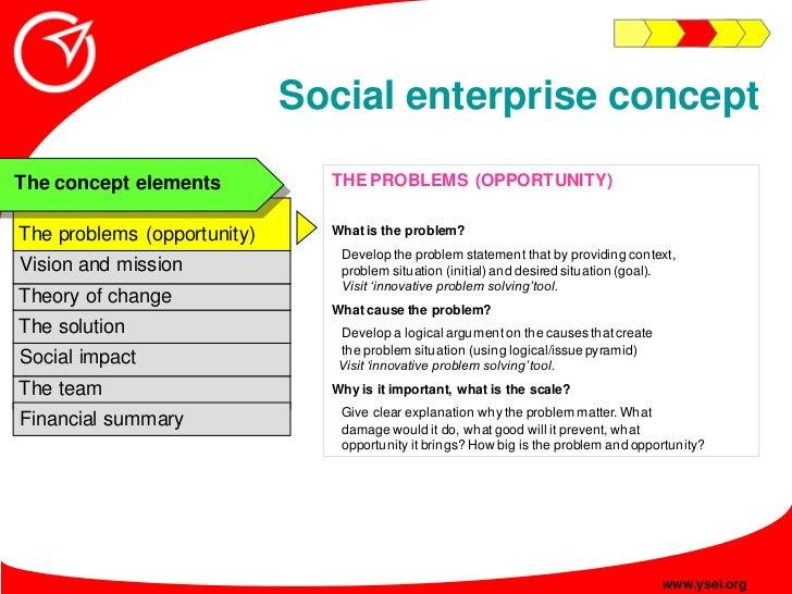Social enterprise concept                                THE PROBLEMS (OPPORTUNITY) The concept elements                  ...