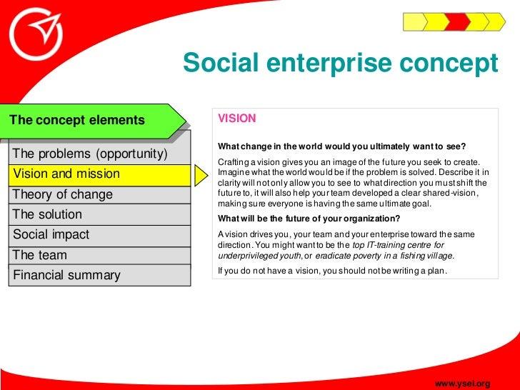 Social enterprise concept                                VISION The concept elements                                What c...
