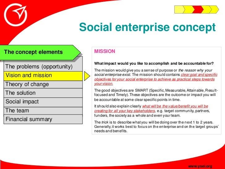 Social enterprise concept                                MISSION The concept elements                                What ...