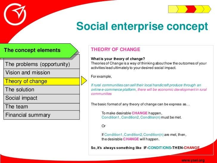 Social enterprise concept                                THEORY OF CHANGE The concept elements                            ...