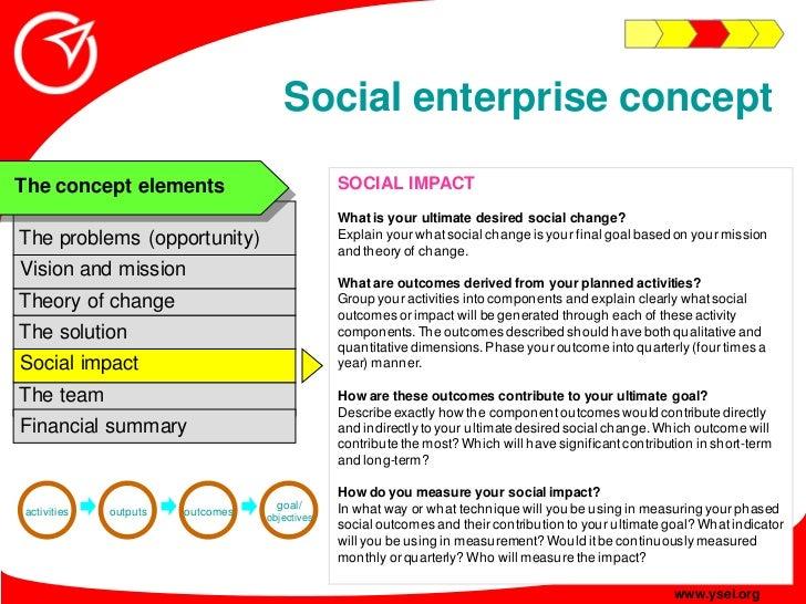 Social enterprise concept                                                SOCIAL IMPACT The concept elements               ...
