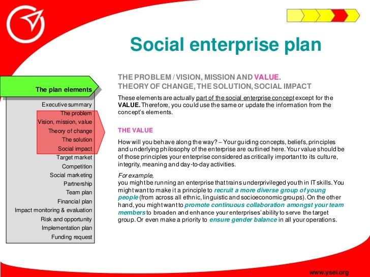 Social enterprise plan                                  THE PROBLEM / VISION, MISSION AND VALUE.                          ...
