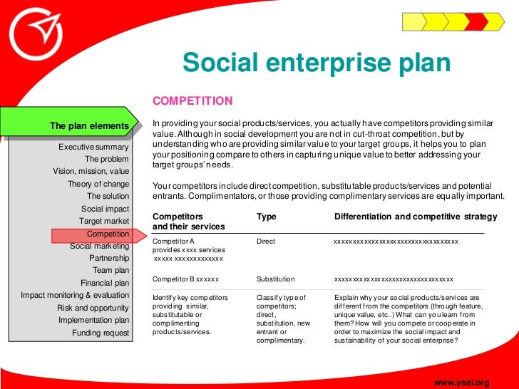 Social enterprise plan                                  COMPETITION                                  In providing your soc...