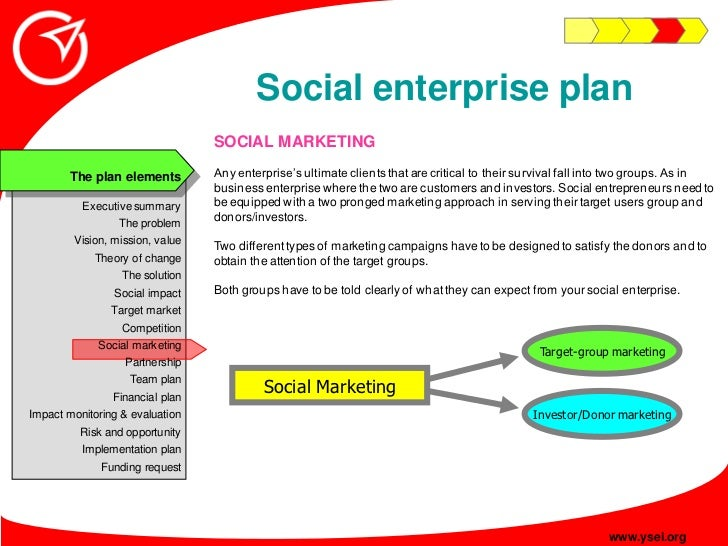 Social enterprise plan                                  SOCIAL MARKETING                                  Any enterprise's...
