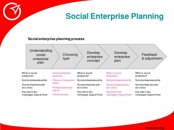 social enterprise business model