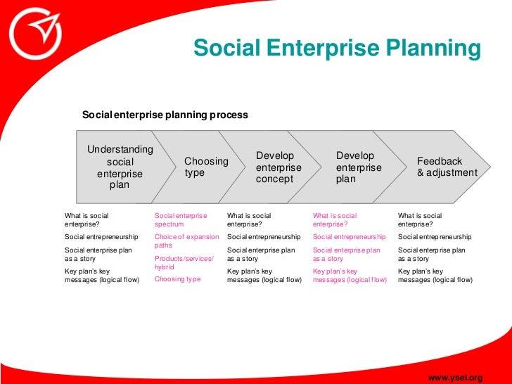 social enterprise restaurant business plan