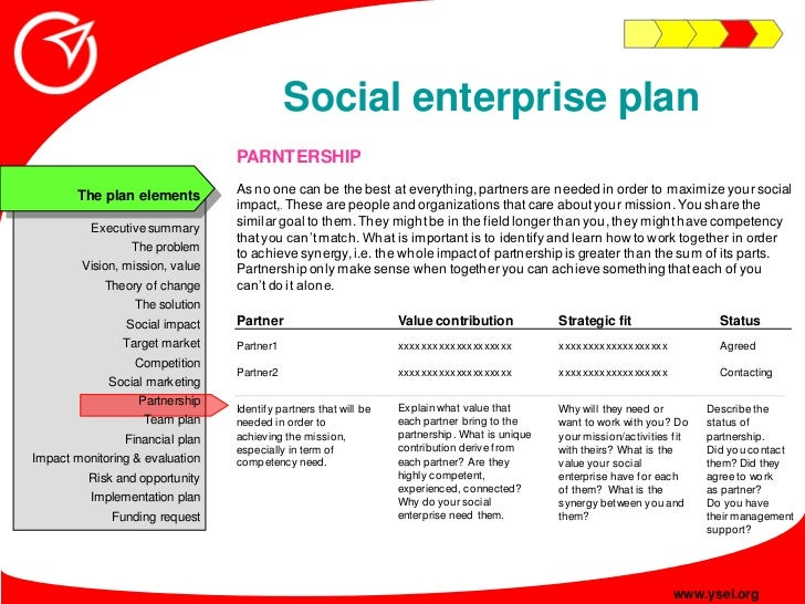 Social enterprise plan                                  PARNTERSHIP                                  As no one can be the ...