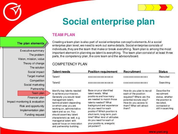 Social enterprise plan                                  TEAM PLAN                                  Creating a team plan is...