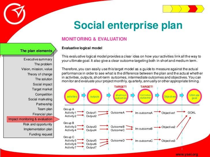 Social enterprise plan                                  MONITORING & EVALUATION                                  Evaluativ...
