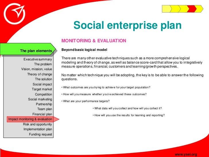 Social enterprise plan                                  MONITORING & EVALUATION                                  Beyond ba...