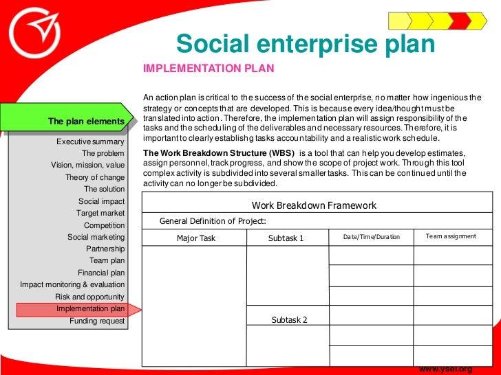 Social enterprise plan                                  IMPLEMENTATION PLAN                                   An action pl...
