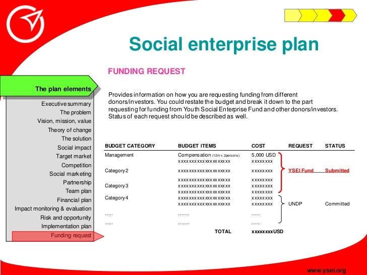 Social enterprise plan                                   FUNDING REQUEST         The plan elements                        ...