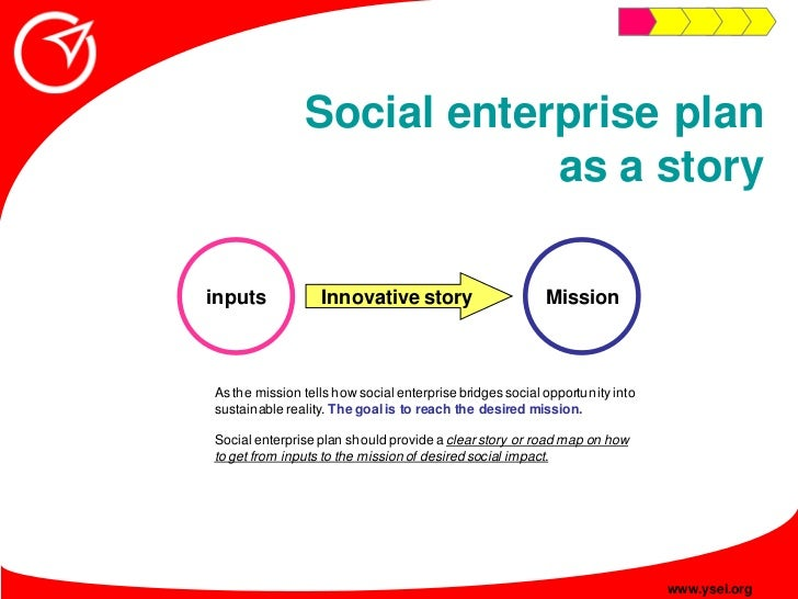 resource based view of social entrepreneurship puting Using social stratification theory and the resource‐based view, i explore how accumulated resource position differences between advantaged and disadvantaged entrepreneurial actor groups could result in their employing different strategies when exposed to economic adversity.