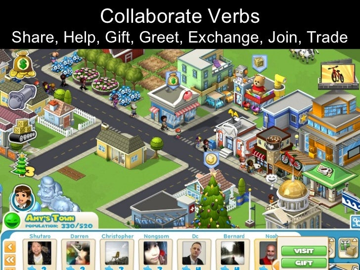 Collaborate Verbs Share, Help, Gift, Greet, Exchange, Join, Trade