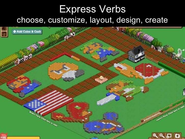 Express Verbs choose, customize, layout, design, create