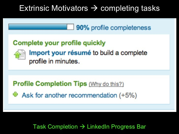 Extrinsic Motivators    completing tasks Task Completion    LinkedIn Progress Bar