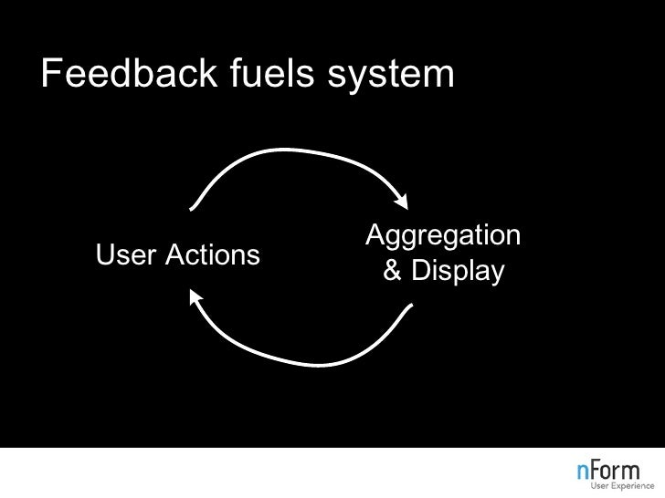 Feedback fuels system