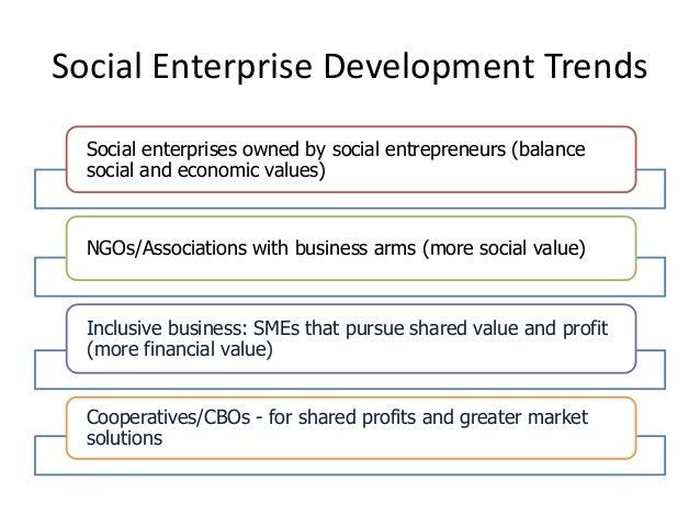 Social Investment in Vietnam