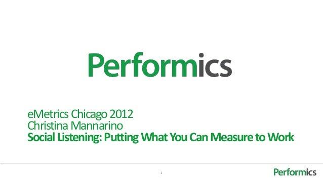 eMetrics Chicago 2012Christina MannarinoSocial Listening: Putting What You Can Measure to Work                          1
